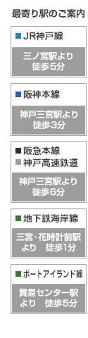 アトム法律事務所神戸支部最寄り駅