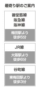 アトム法律事務所大阪支部最寄り駅