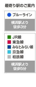 アトム法律事務所横浜支部最寄り駅